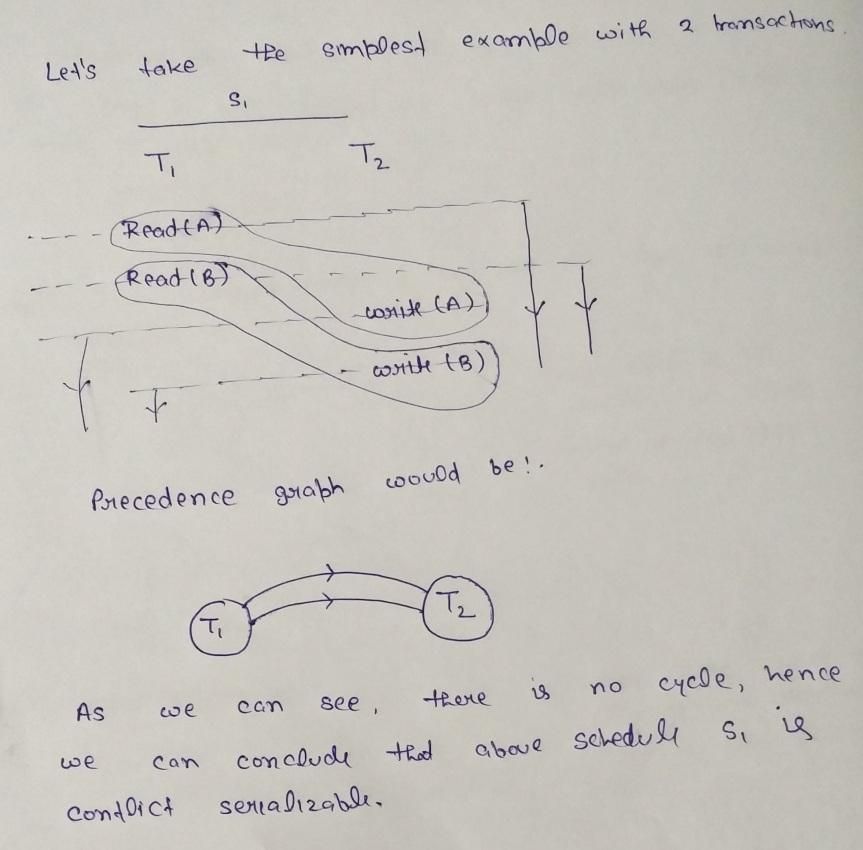 Precedence Graph.jpg