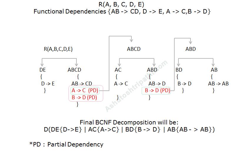 BCNF1.PNG