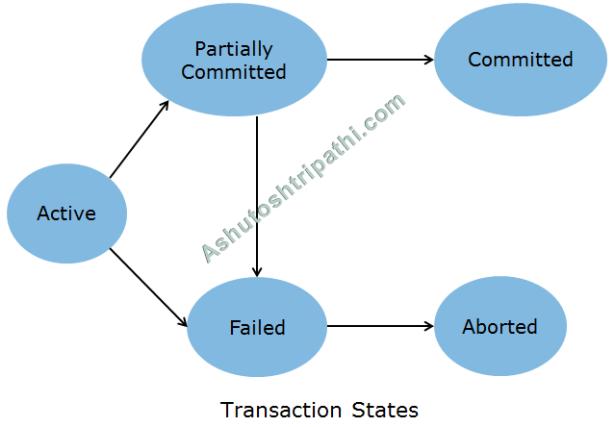 TransactionStates.PNG