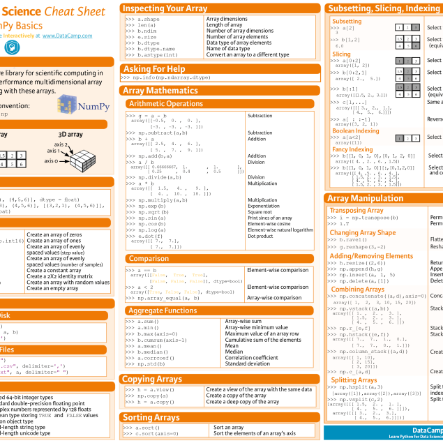 numpy-cheat-sheet