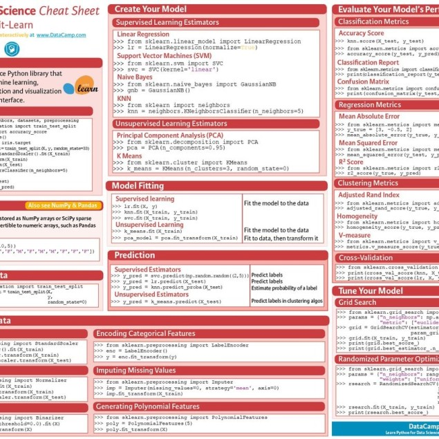 scikitlearn-cheat-sheet