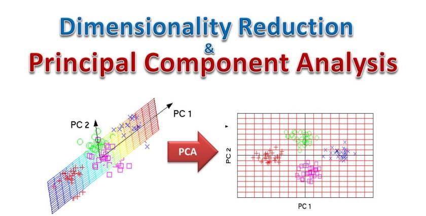 PCA in ML
