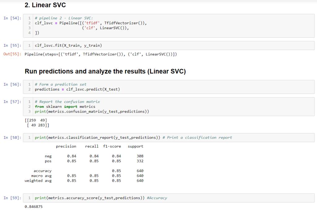 Linear SVC Classifier