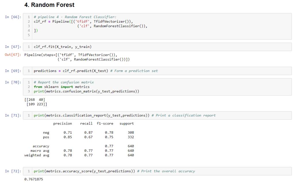 Random forest as Text Classifier
